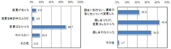 ah_renraku2.jpg