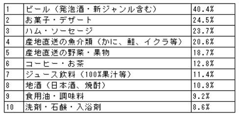 ah_oseibo2.jpg