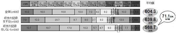 ah_kakeibo3.jpg