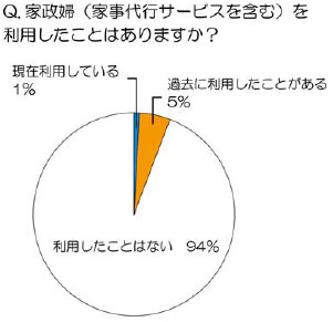 yd_kaseifu1.jpg