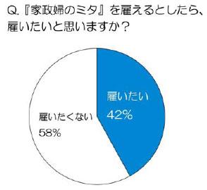 yd_kaseifu2.jpg