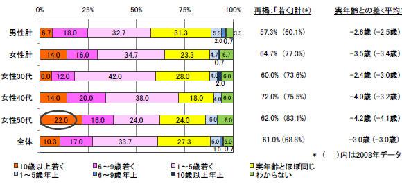 yd_age1.jpg