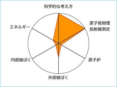 ah_hayano4.jpg