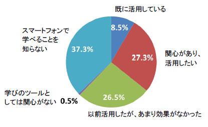 yd_study1.jpg