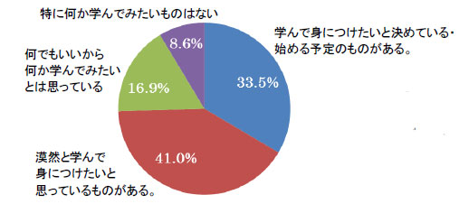 yd_study2.jpg