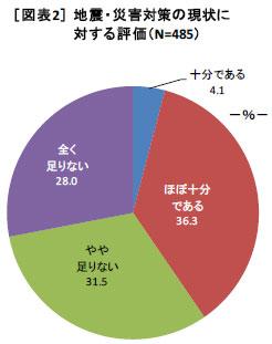yd_jishin1.jpg