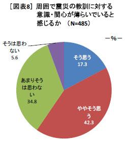 yd_jishin2.jpg