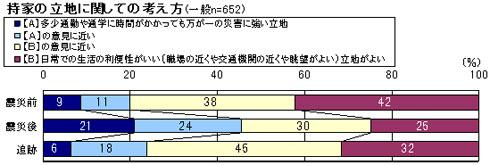 ah_sekisui2.jpg