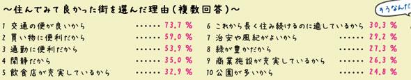 yd_machi1.jpg