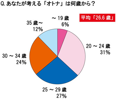 yd_otona1.jpg