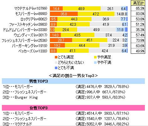 yd_burger2.jpg