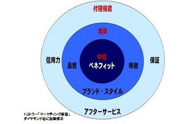 ah_kana1.jpg