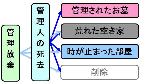ah_huruta1.jpg