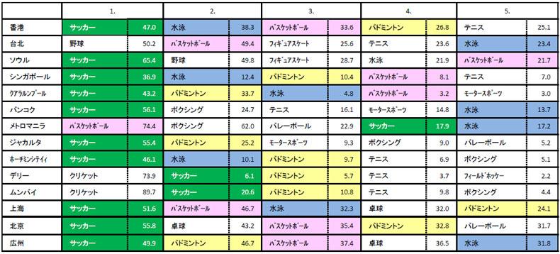 http://image.itmedia.co.jp/makoto/articles/1207/26/l_ah_asia1.jpg