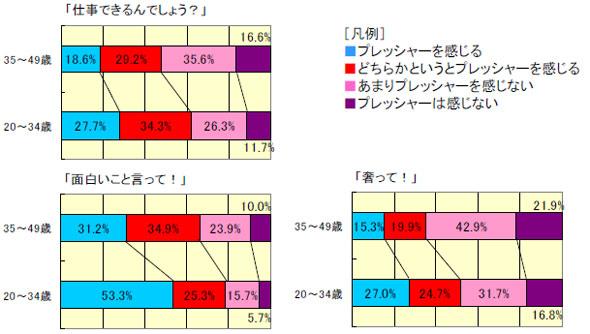 yd_makoto2.jpg