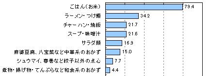 yd_gyouza2.jpg