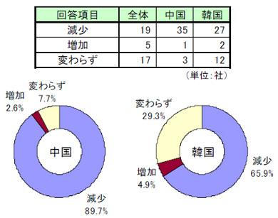 yd_ryokou1.jpg