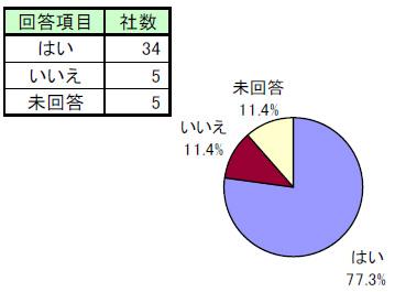 yd_ryokou2.jpg