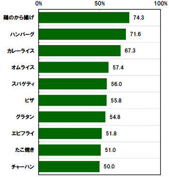 yd_kyushoku2.jpg