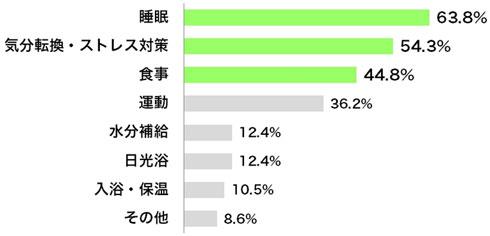 ah_meneki2.jpg