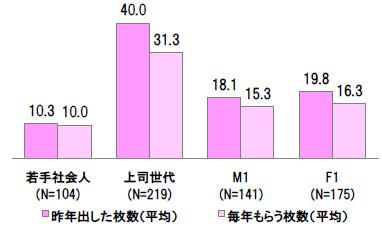 yd_nenga2.jpg