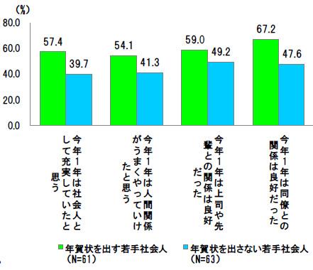 yd_nenga3.jpg