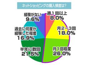 ah_net1.jpg