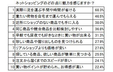 ah_net3.jpg