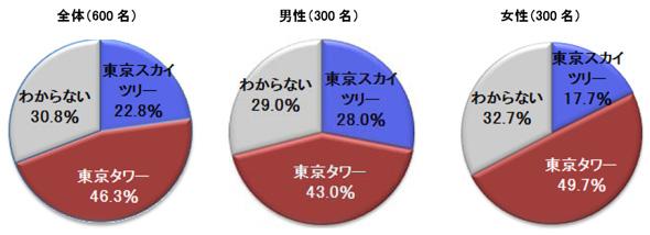 ah_tokyo1.jpg