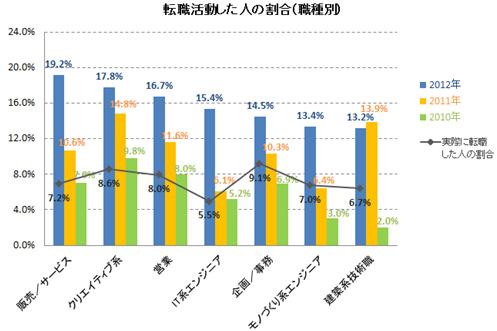 yd_tenshoku2.jpg