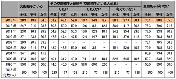 yd_renai1.jpg