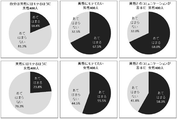 yd_renai3.jpg