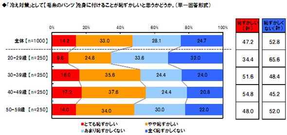 yd_renai2.jpg