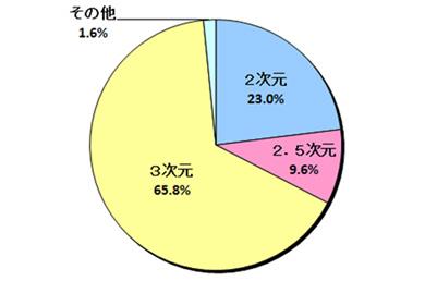 ah_otaku3.jpg