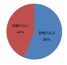 yd_choco1.jpg