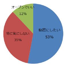 yd_choco2.jpg