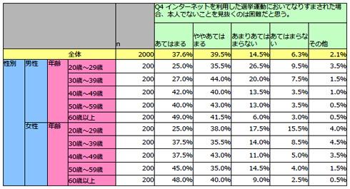 yd_senkyo2.jpg