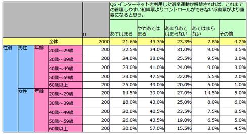 yd_senkyo3.jpg