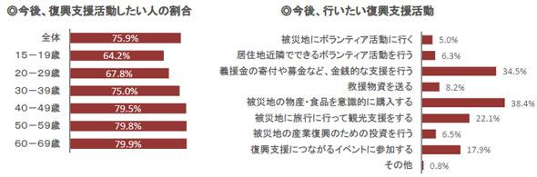 yd_hisai2.jpg