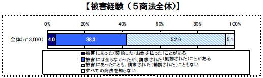 yd_higai1.jpg