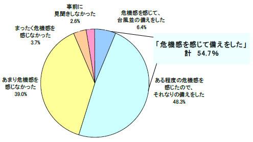 yd_tenki1.jpg