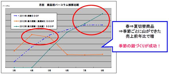 yd_ekinaka3.jpg