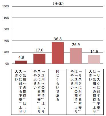 yd_data1.jpg