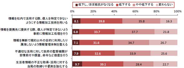 yd_data3.jpg