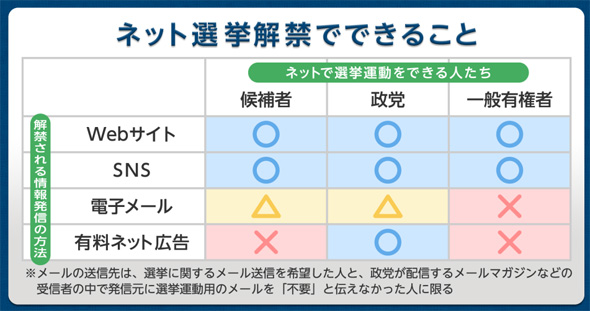 yd_senkyo1.jpg