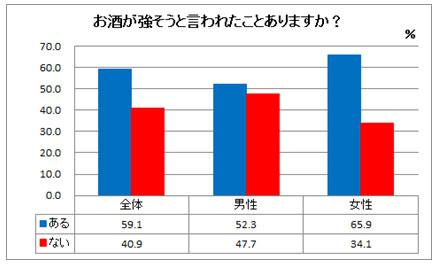 yd_sake1.jpg