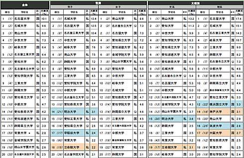 yd_daigaku2.jpg