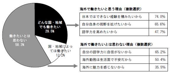 yd_kaigai1.jpg