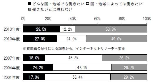 yd_kaigai2.jpg