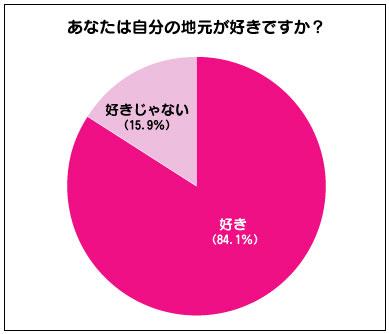yd_jimoto1.jpg